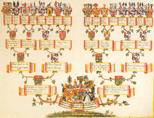 Vývod Zikmunda Kryštofa von Waldburg-Zeil-Trauchburg. Zdroj: Wikipedia